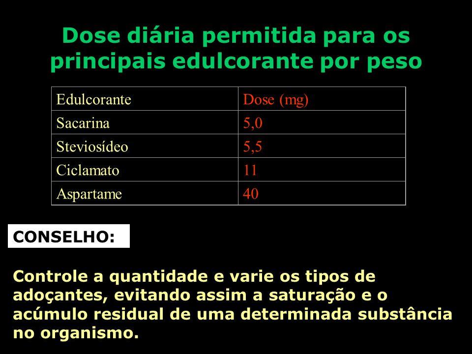 Dose diária permitida para os principais edulcorante por peso