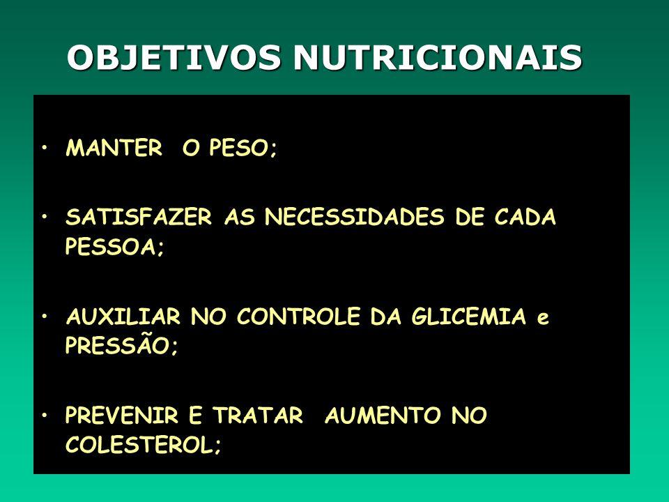 OBJETIVOS NUTRICIONAIS