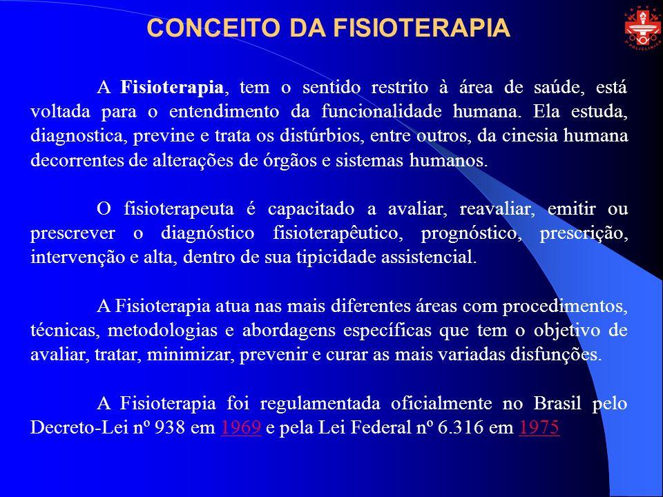 CONCEITO DA FISIOTERAPIA