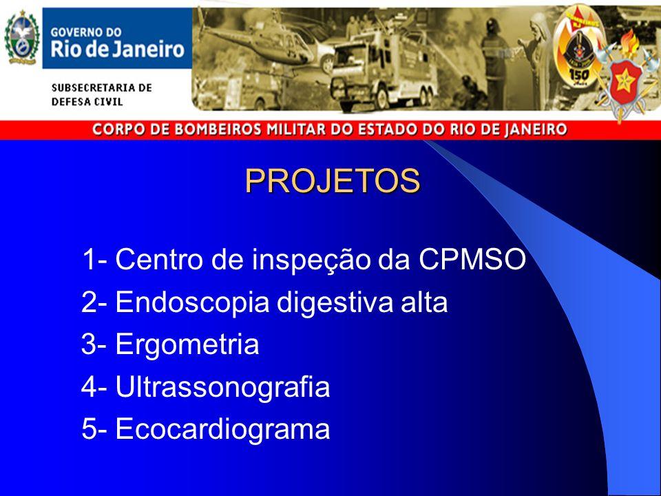 PROJETOS 1- Centro de inspeção da CPMSO 2- Endoscopia digestiva alta