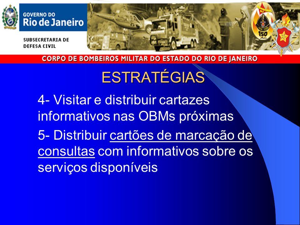 ESTRATÉGIAS 4- Visitar e distribuir cartazes informativos nas OBMs próximas.