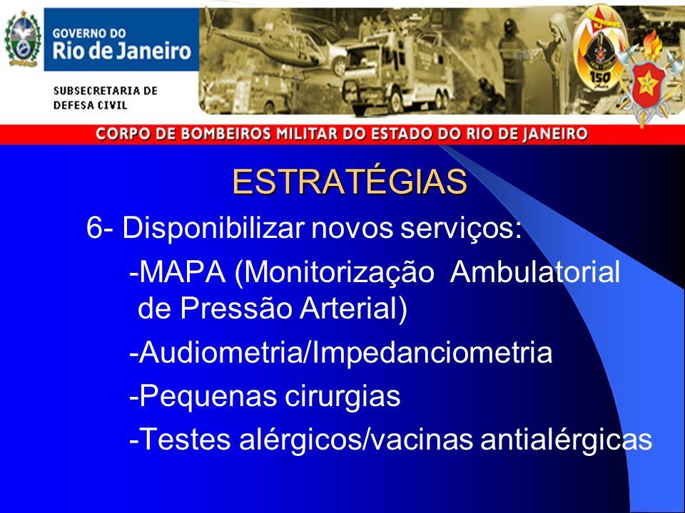 ESTRATÉGIAS 6- Disponibilizar novos serviços: