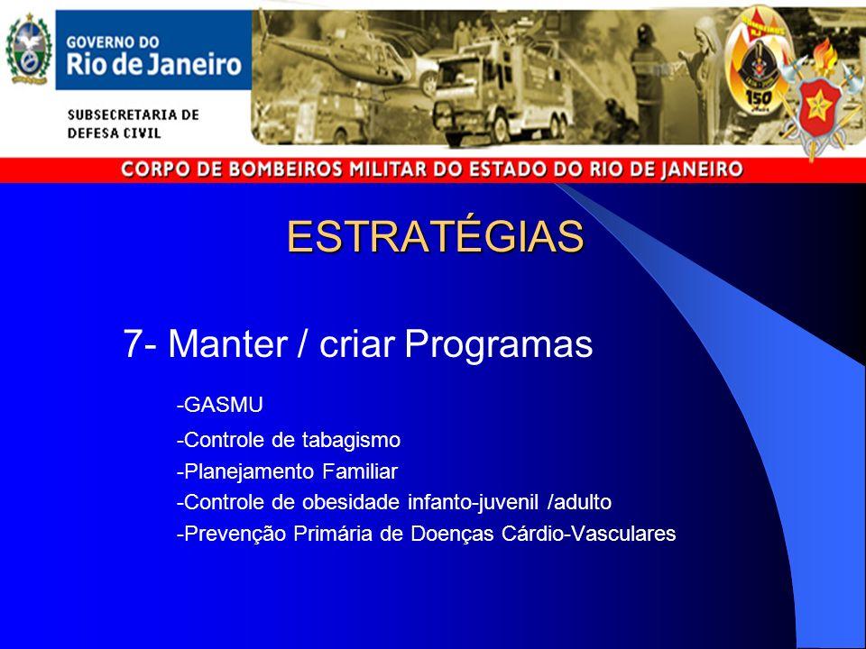 ESTRATÉGIAS 7- Manter / criar Programas -GASMU -Controle de tabagismo