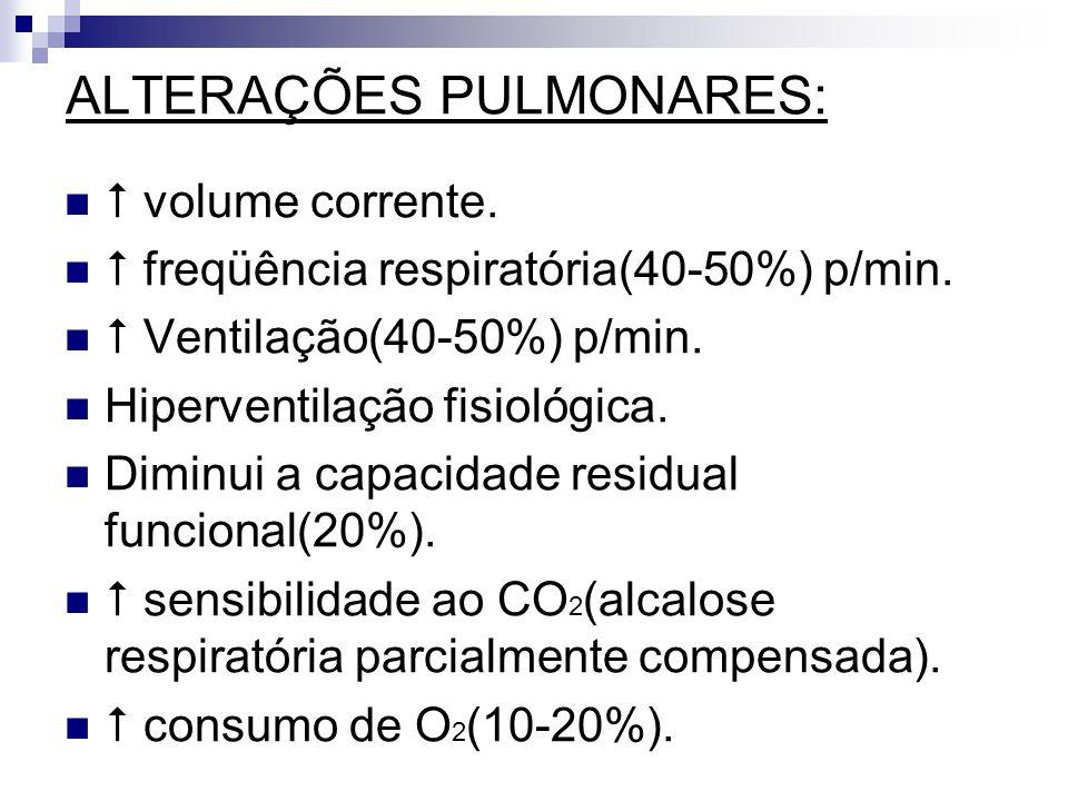 ALTERAÇÕES PULMONARES: