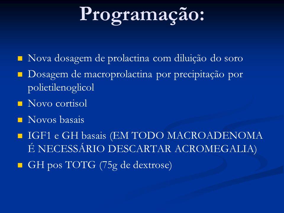 Programação: Nova dosagem de prolactina com diluição do soro