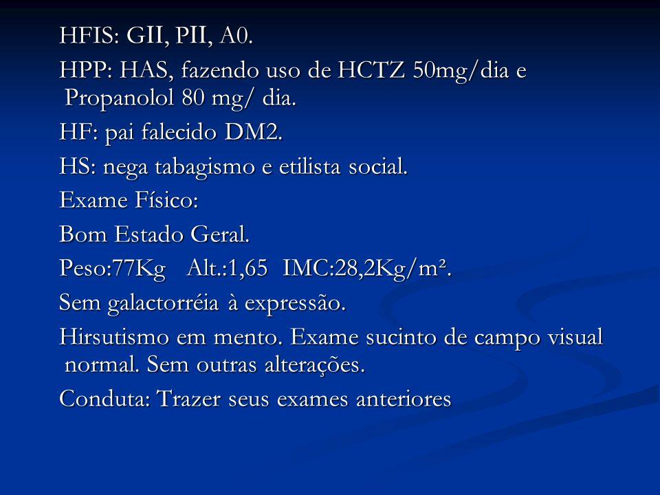 HFIS: G, P, A0. HPP: HAS, fazendo uso de HCTZ 50mg/dia e Propanolol 80 mg/ dia. HF: pai falecido DM2.