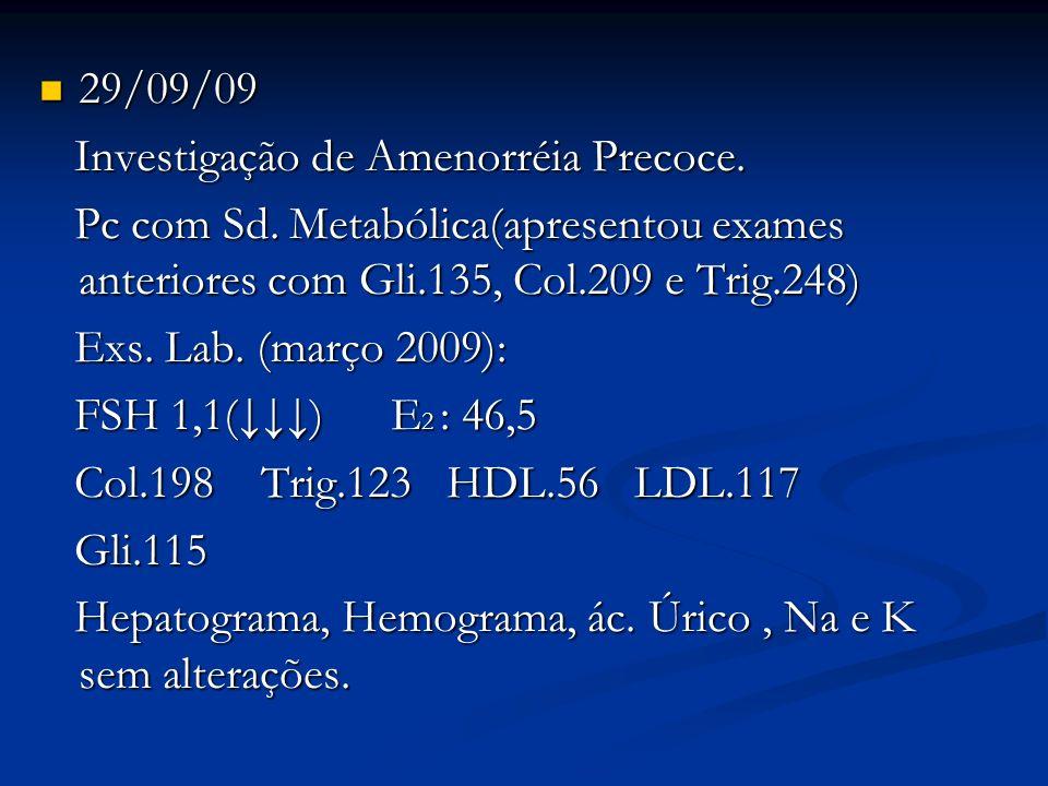 29/09/09 Investigação de Amenorréia Precoce. Pc com Sd. Metabólica(apresentou exames anteriores com Gli.135, Col.209 e Trig.248)