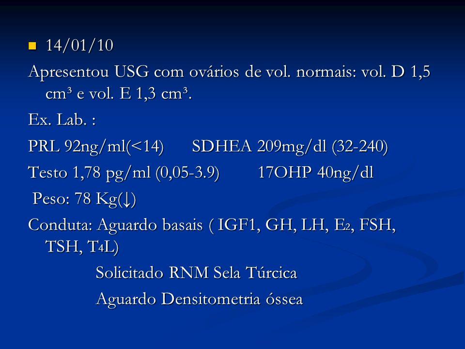 14/01/10 Apresentou USG com ovários de vol. normais: vol. D 1,5 cm³ e vol. E 1,3 cm³. Ex. Lab. : PRL 92ng/ml(<14) SDHEA 209mg/dl (32-240)