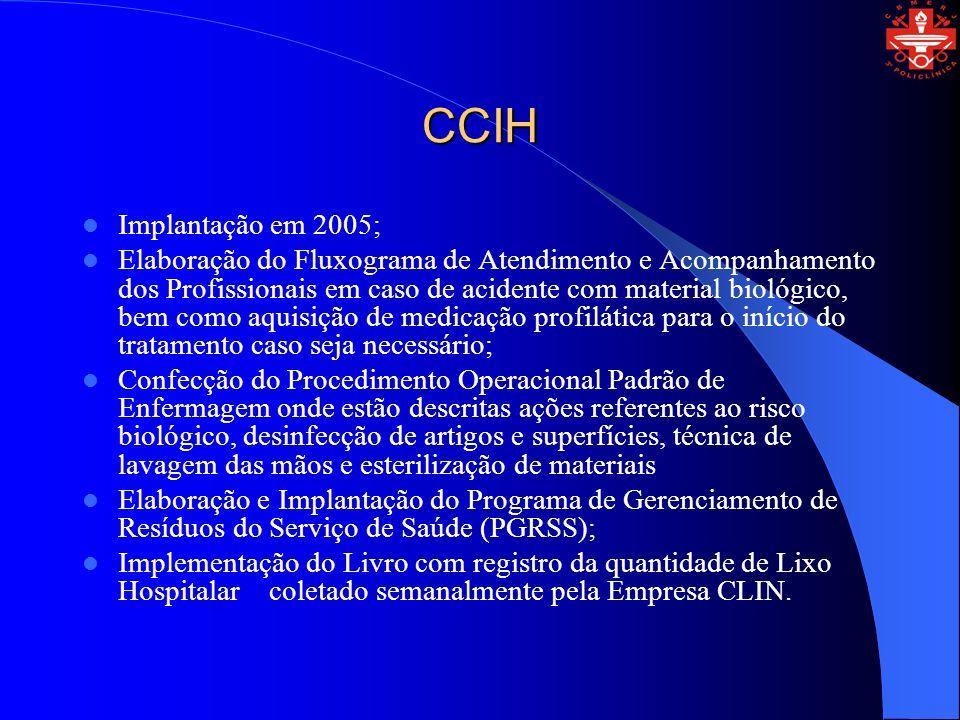 CCIH Implantação em 2005;