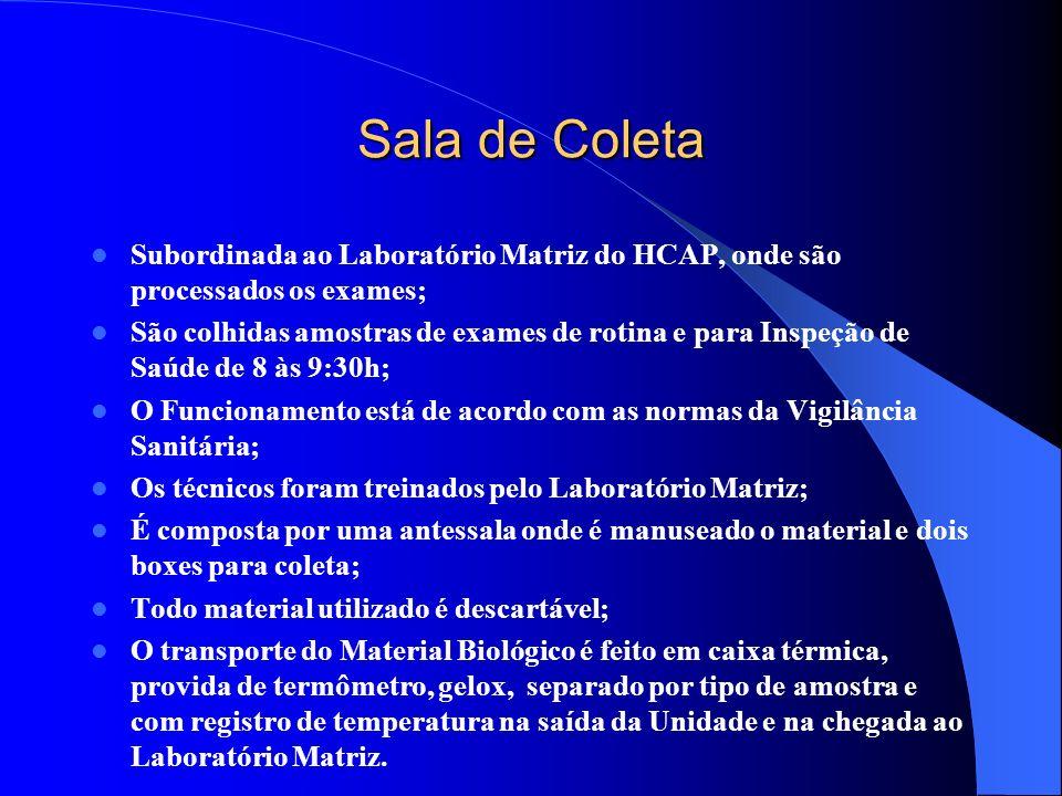 Sala de ColetaSubordinada ao Laboratório Matriz do HCAP, onde são processados os exames;