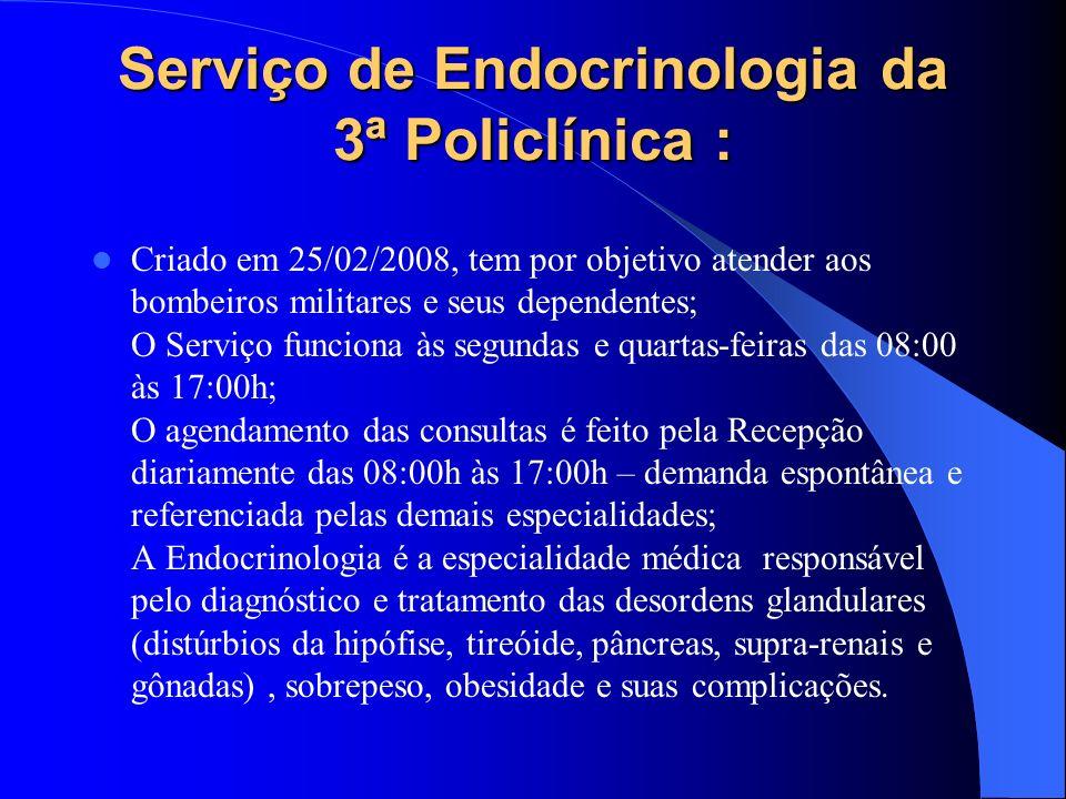 Serviço de Endocrinologia da 3ª Policlínica :