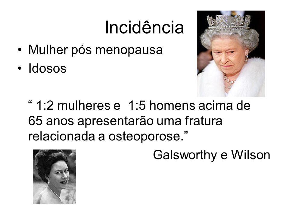 Incidência Mulher pós menopausa Idosos