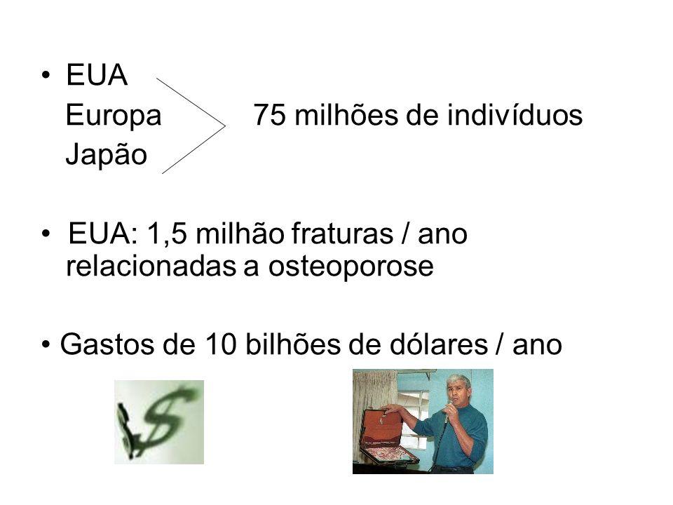 EUA Europa 75 milhões de indivíduos. Japão. • EUA: 1,5 milhão fraturas / ano relacionadas a osteoporose.