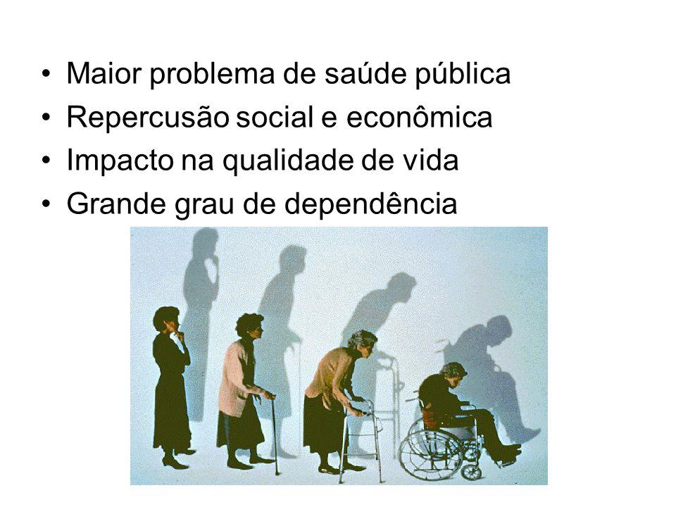 Maior problema de saúde pública
