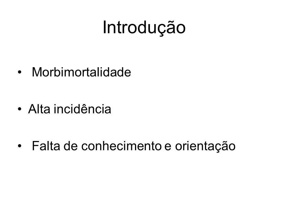 Introdução Morbimortalidade Alta incidência