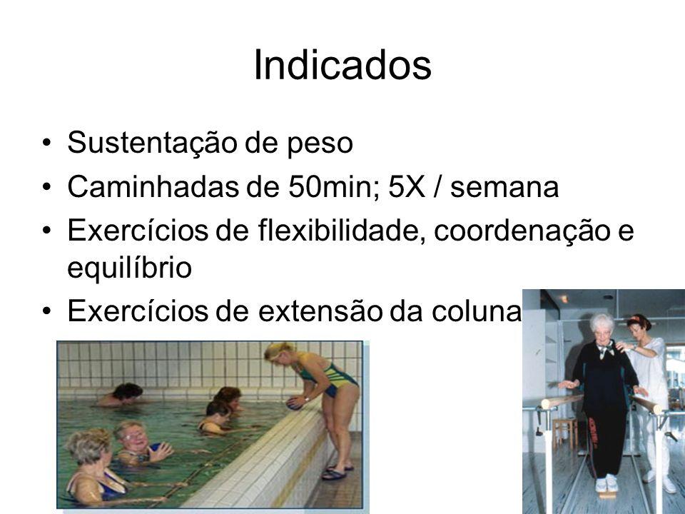 Indicados Sustentação de peso Caminhadas de 50min; 5X / semana