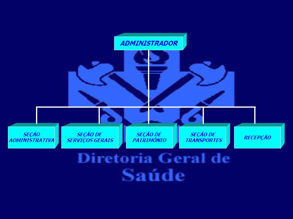ADMINISTRADOR SEÇÃO DE PATRIMÔNIO SERVIÇOS GERAIS TRANSPORTES RECEPÇÃO