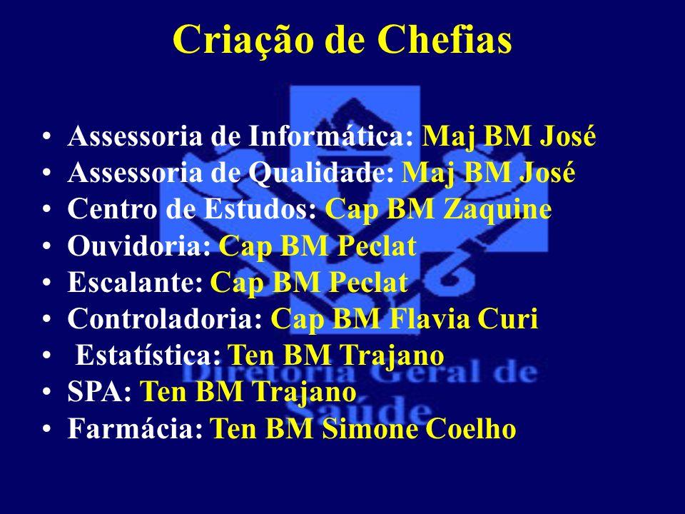 Criação de Chefias Assessoria de Informática: Maj BM José