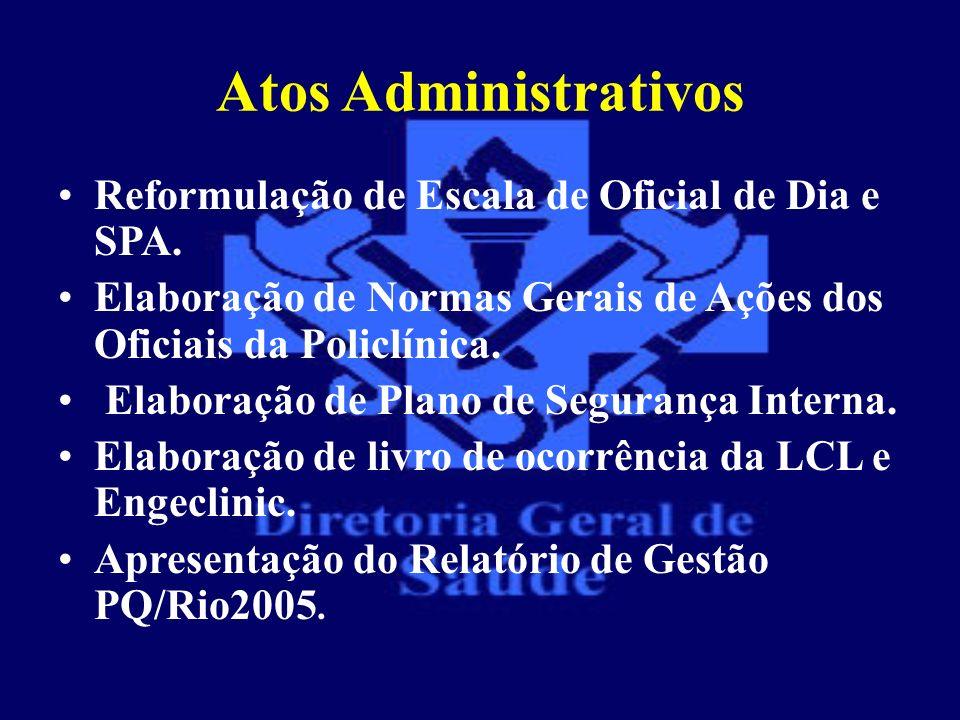 Atos Administrativos Reformulação de Escala de Oficial de Dia e SPA.