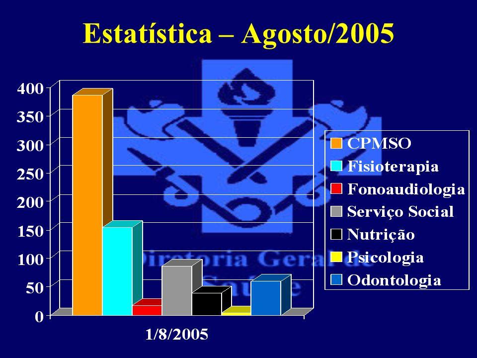 Estatística – Agosto/2005