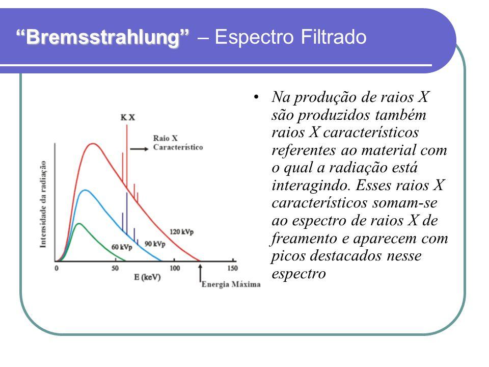 Bremsstrahlung – Espectro Filtrado