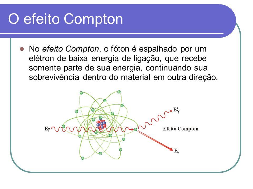 O efeito Compton