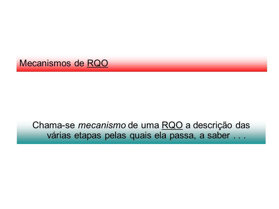 Mecanismos de RQO Chama-se mecanismo de uma RQO a descrição das várias etapas pelas quais ela passa, a saber . . .