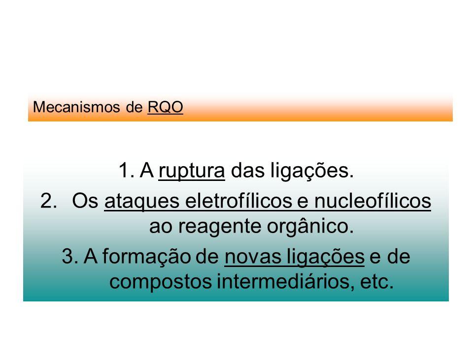 Os ataques eletrofílicos e nucleofílicos ao reagente orgânico.