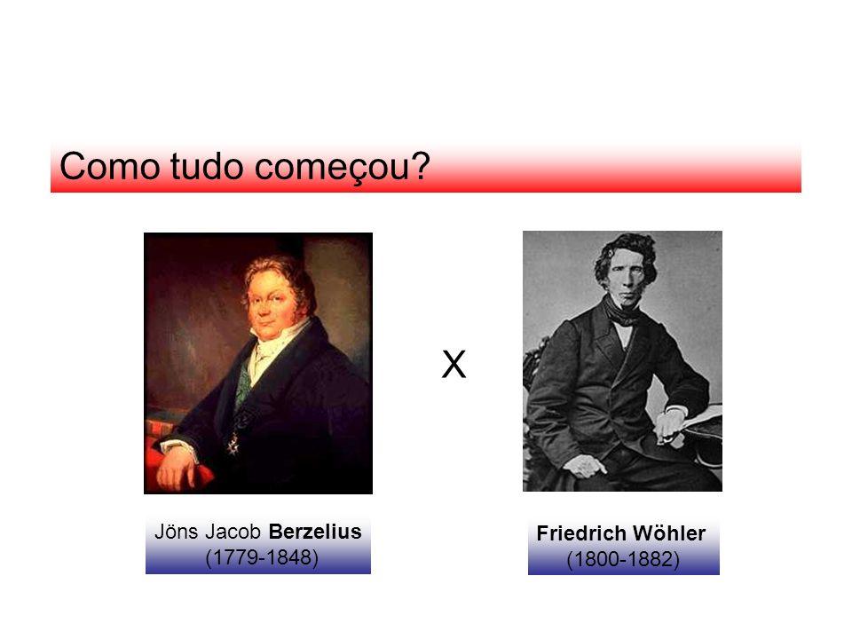 Como tudo começou X Jöns Jacob Berzelius Friedrich Wöhler (1779-1848)
