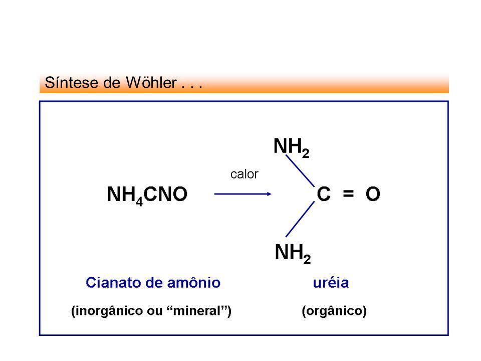 Síntese de Wöhler . . .