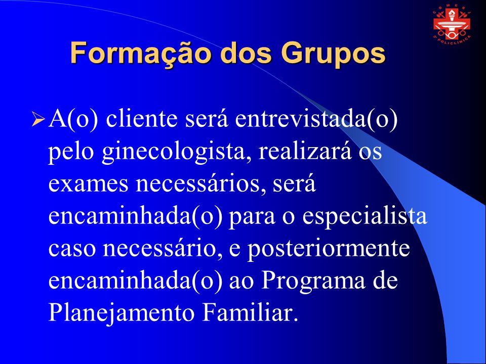Formação dos Grupos