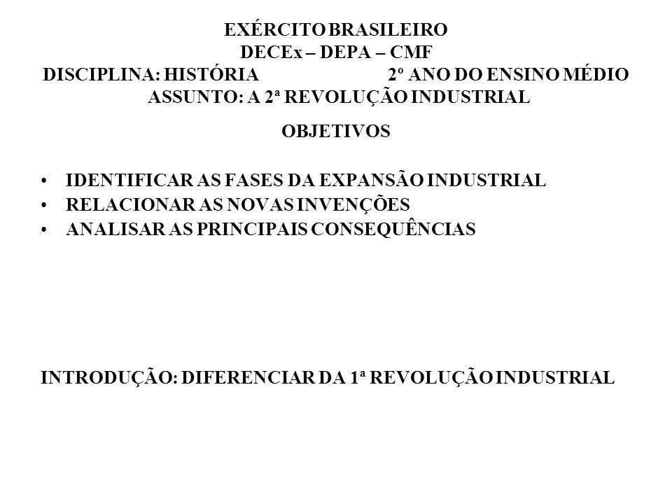 EXÉRCITO BRASILEIRO DECEx – DEPA – CMF DISCIPLINA: HISTÓRIA 2º ANO DO ENSINO MÉDIO ASSUNTO: A 2ª REVOLUÇÃO INDUSTRIAL