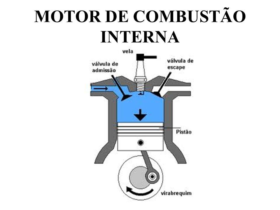 MOTOR DE COMBUSTÃO INTERNA