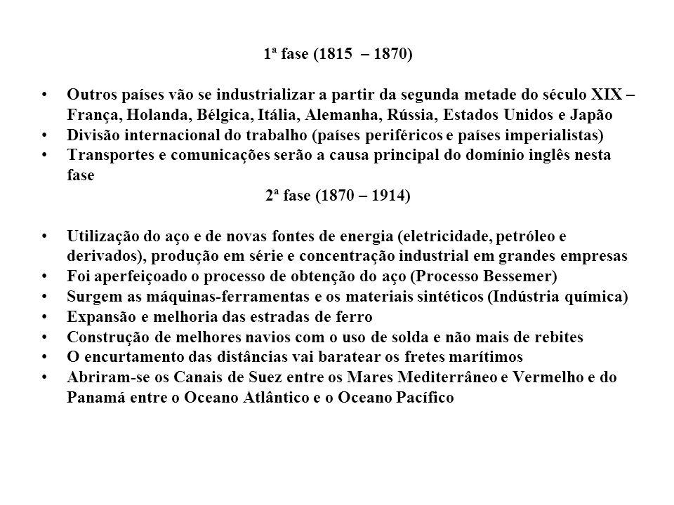 1ª fase (1815 – 1870) Outros países vão se industrializar a partir da segunda metade do século XIX –