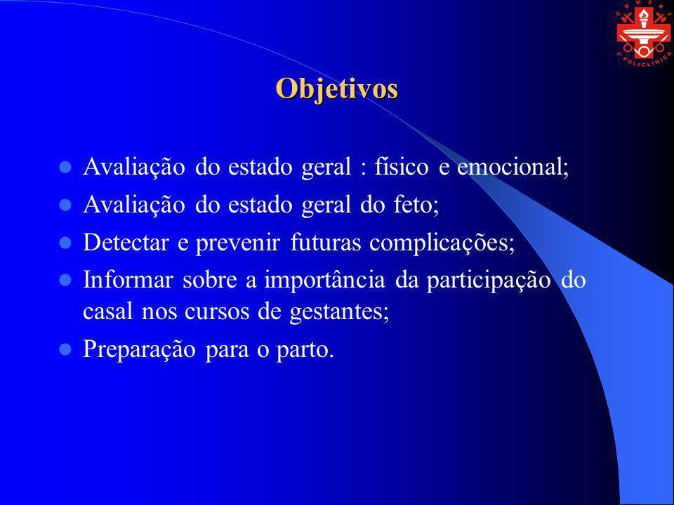 Objetivos Avaliação do estado geral : físico e emocional;