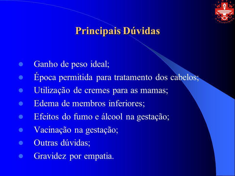 Principais Dúvidas Ganho de peso ideal;