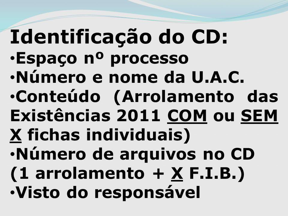 Identificação do CD: Espaço nº processo Número e nome da U.A.C.