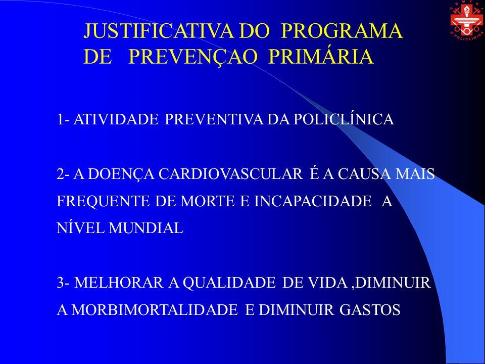 JUSTIFICATIVA DO PROGRAMA DE PREVENÇAO PRIMÁRIA