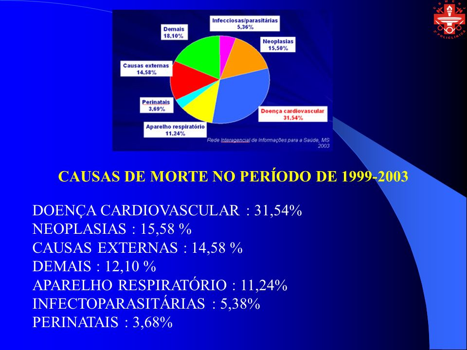 CAUSAS DE MORTE NO PERÍODO DE 1999-2003