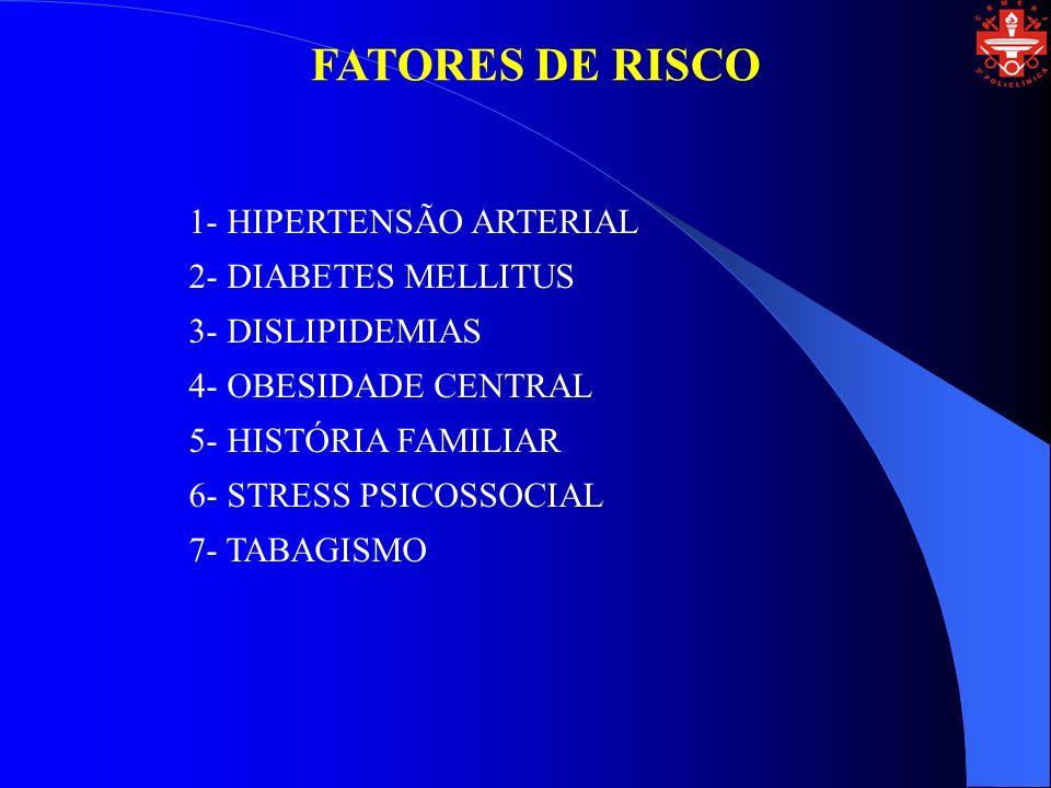 FATORES DE RISCO 1- HIPERTENSÃO ARTERIAL 2- DIABETES MELLITUS