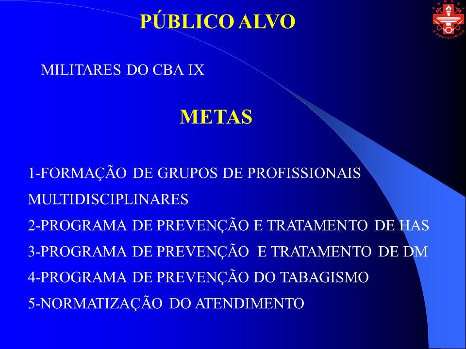 PÚBLICO ALVO METAS MILITARES DO CBA IX
