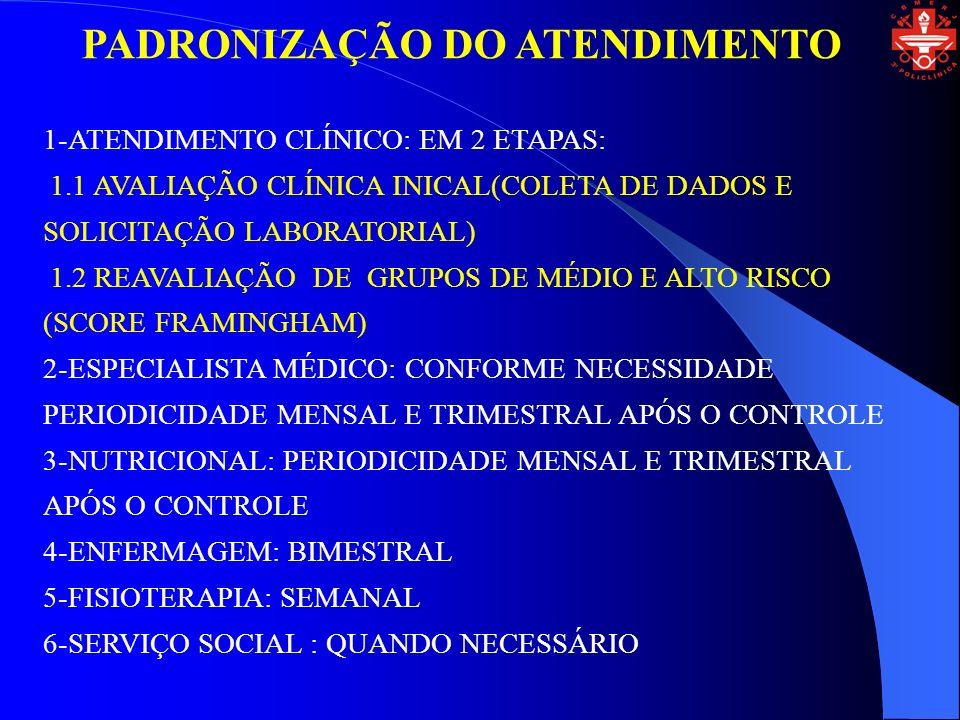 PADRONIZAÇÃO DO ATENDIMENTO