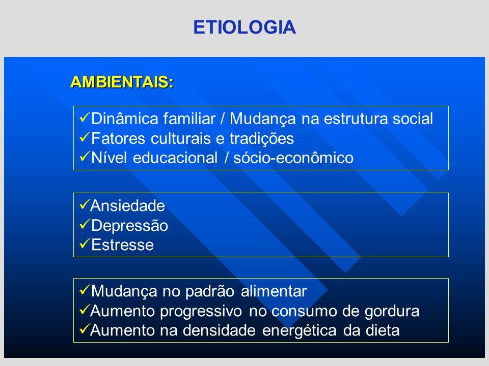 ETIOLOGIA AMBIENTAIS: Dinâmica familiar / Mudança na estrutura social