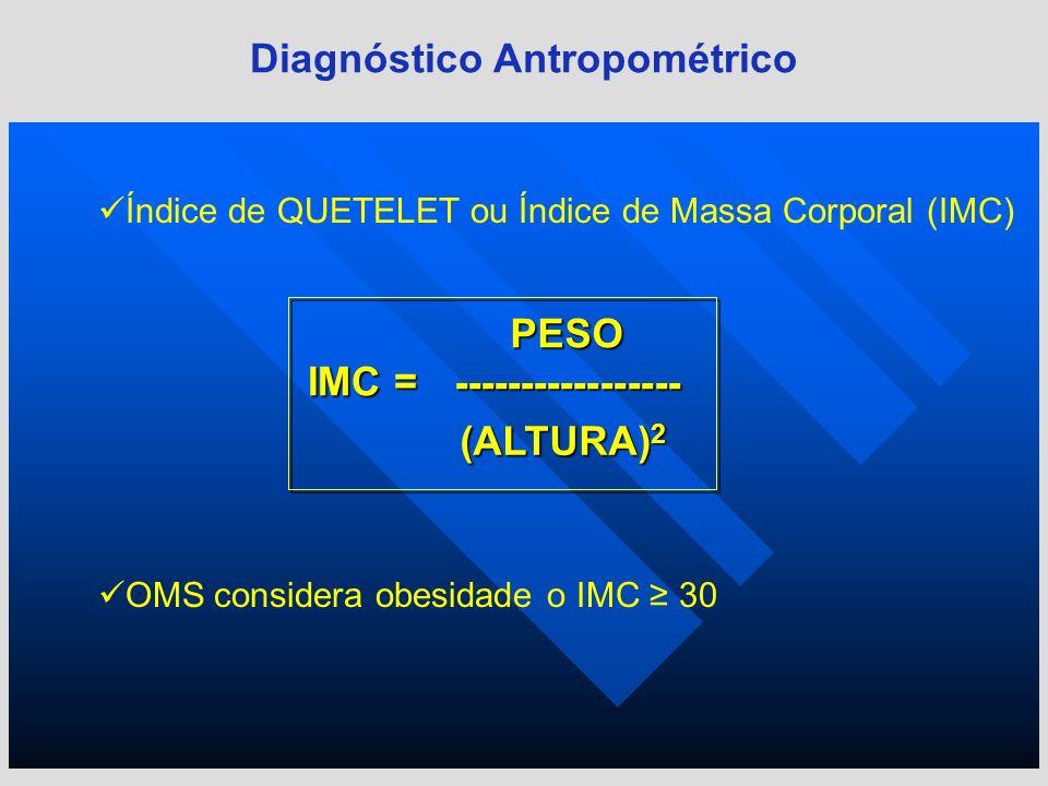 Diagnóstico Antropométrico PESO -----------------