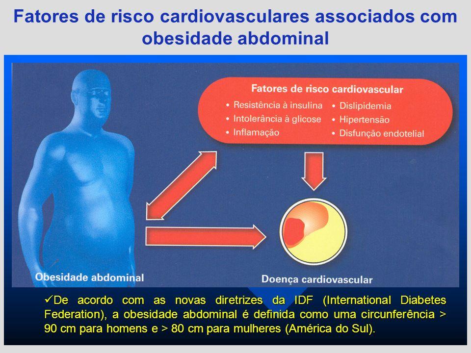 Fatores de risco cardiovasculares associados com obesidade abdominal