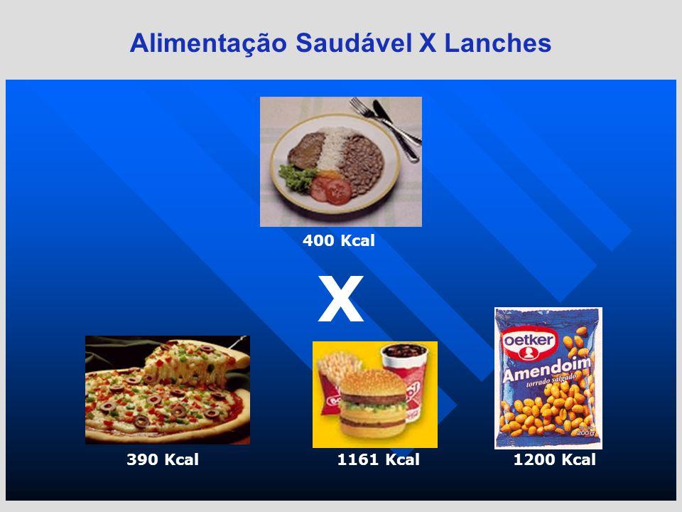 Alimentação Saudável X Lanches