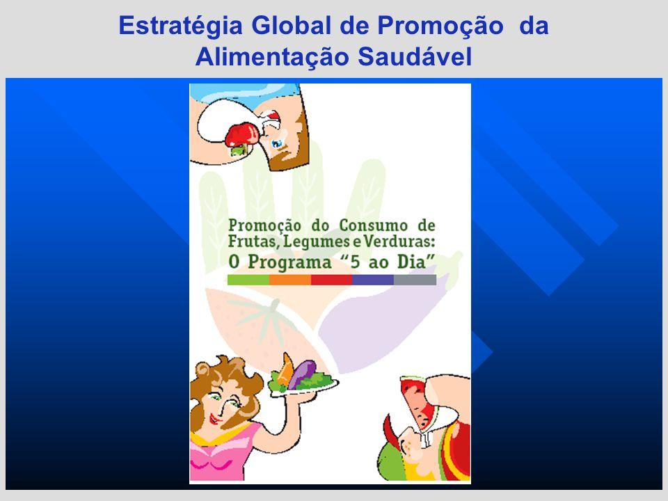 Estratégia Global de Promoção da Alimentação Saudável