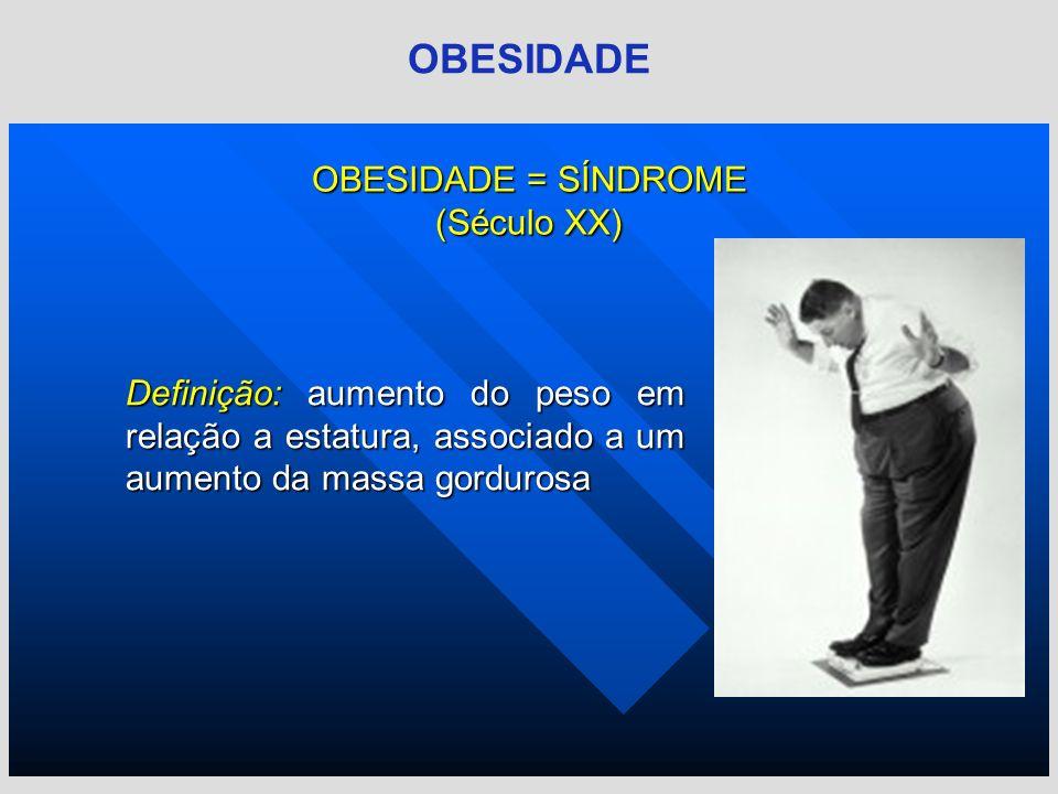 OBESIDADE = SÍNDROME (Século XX)