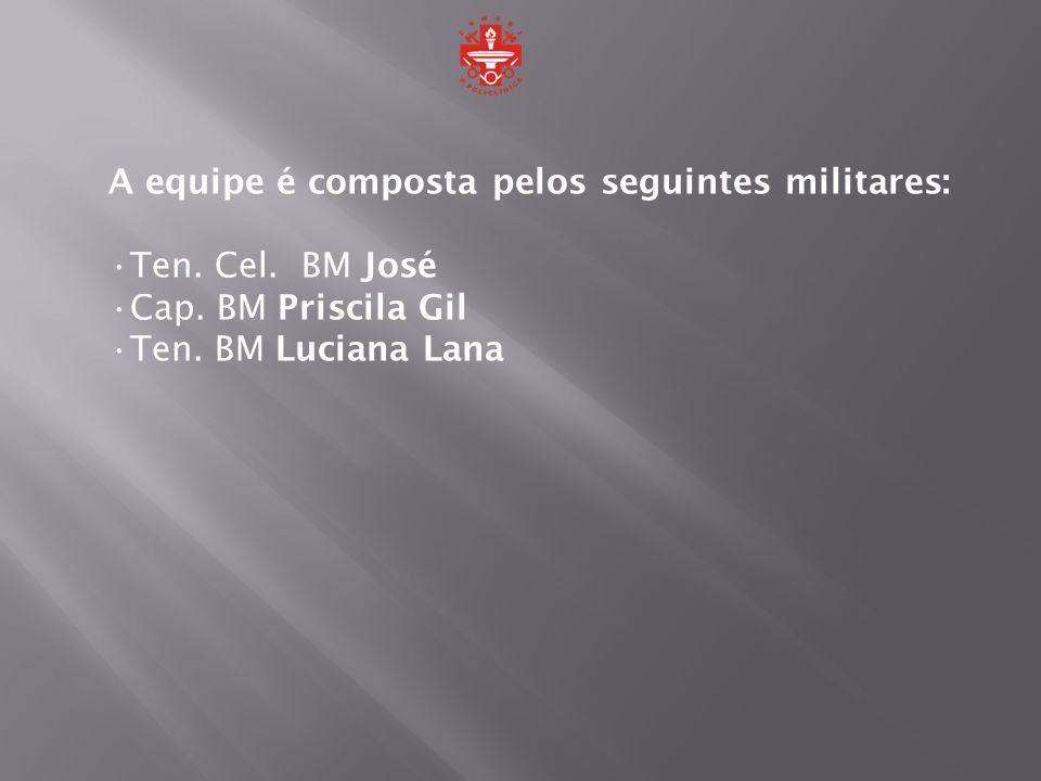 A equipe é composta pelos seguintes militares: