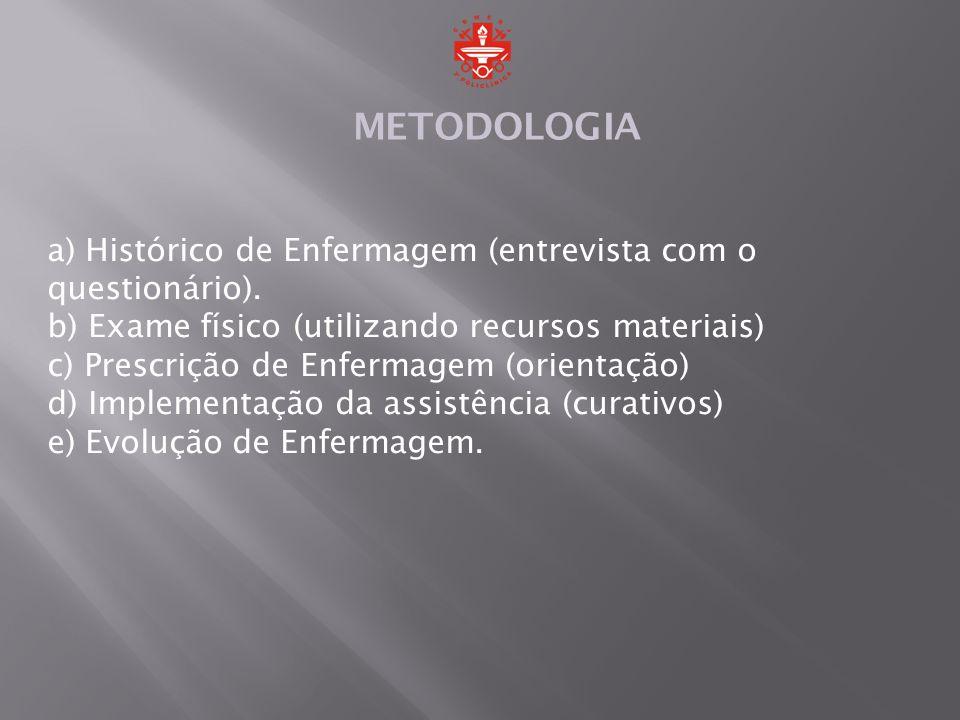 METODOLOGIA a) Histórico de Enfermagem (entrevista com o questionário). b) Exame físico (utilizando recursos materiais)